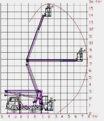 plosina-diagram